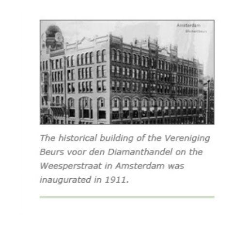 WFDB History